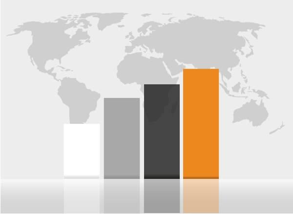 Volumen de negocio en Europa