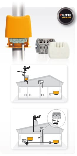 Amplificación serie NanoKom, nivel de salida estable con filtrado seleccionable anti LTE
