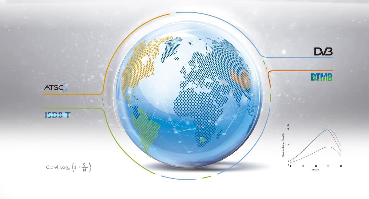 Entwicklung von DVB zur Übertragung zukünftiger digitaler Dienste