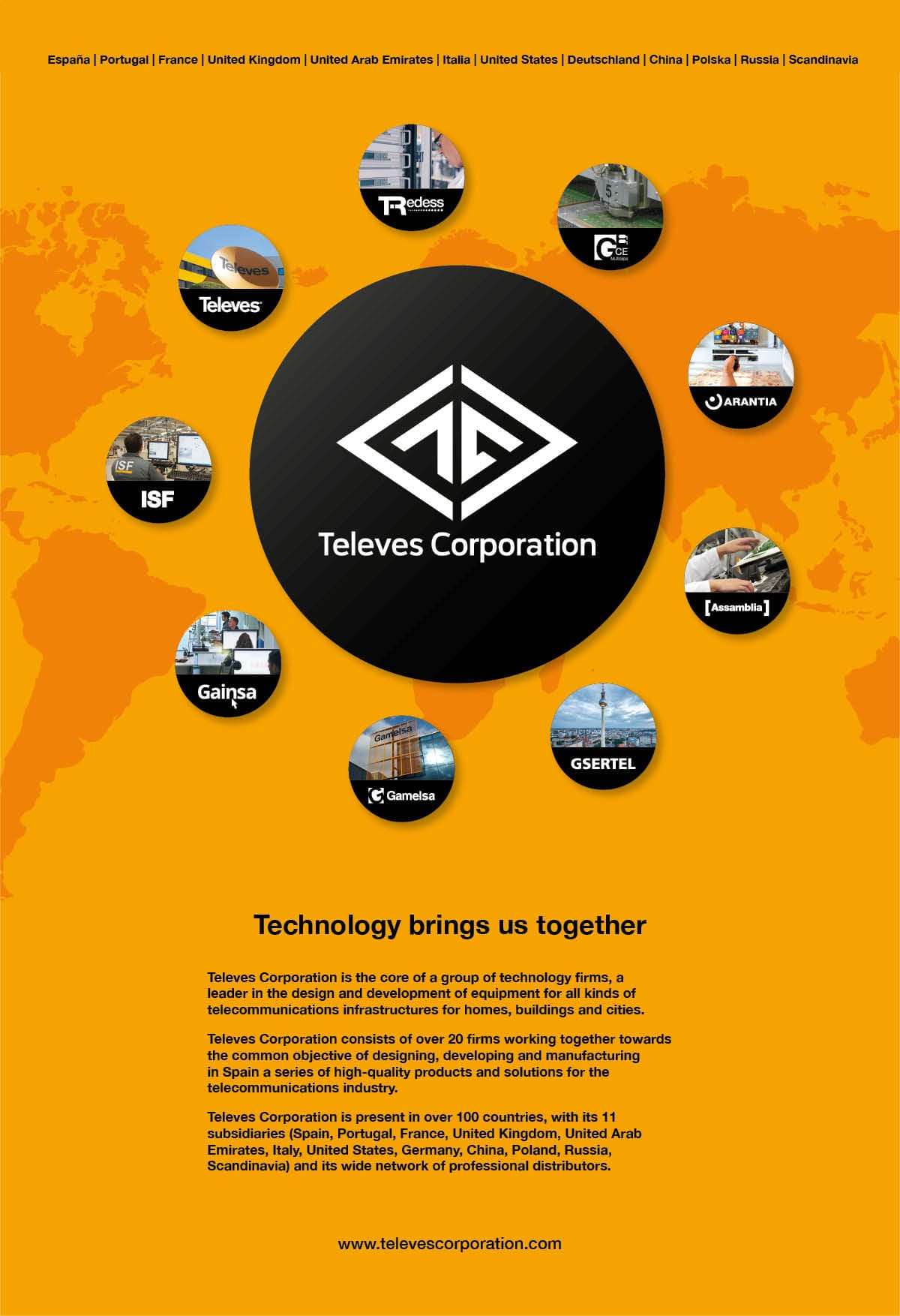 Televes Corporation