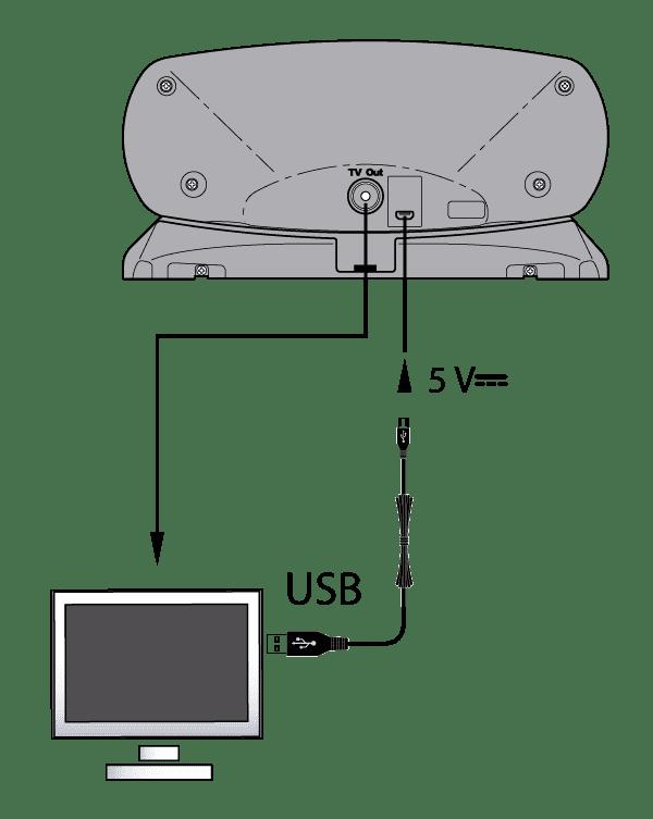 Powering through the TV set