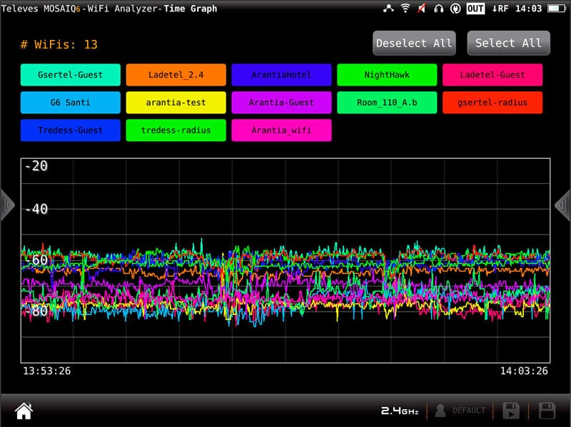 MOSAIQ6: Analisador de redes Wi-Fi