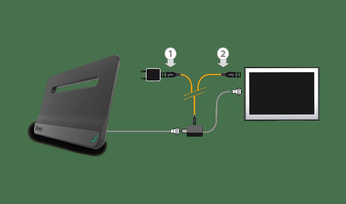 BEXIA-Antenne für die 2. digitale Dividende