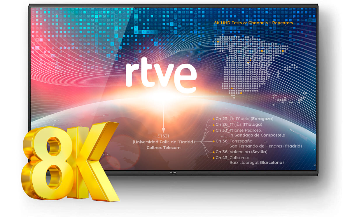 Televes Corporation participated in the world's first 8K UHD signal production